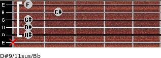 D#9/11sus/Bb for guitar on frets x, 1, 1, 1, 2, 1