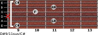 D#9/11sus/C# for guitar on frets 9, 11, x, 10, 11, 9