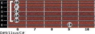 D#9/11sus/C# for guitar on frets 9, 6, 6, 6, 6, 6