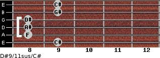 D#9/11sus/C# for guitar on frets 9, 8, 8, 8, 9, 9