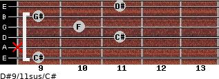 D#9/11sus/C# for guitar on frets 9, x, 11, 10, 9, 11
