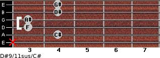 D#9/11sus/C# for guitar on frets x, 4, 3, 3, 4, 4