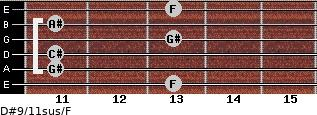 D#9/11sus/F for guitar on frets 13, 11, 11, 13, 11, 13