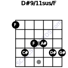 D#9/11sus/F for guitar on frets 1, 4, 3, 3, 4, 4