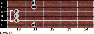 D#9/13 for guitar on frets 11, 10, 10, 10, 11, 11
