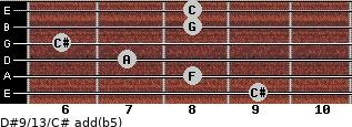 D#9/13/C# add(b5) for guitar on frets 9, 8, 7, 6, 8, 8