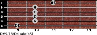 D#9/13/Db add(b5) guitar chord