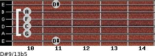 D#9/13b5 for guitar on frets 11, 10, 10, 10, 10, 11