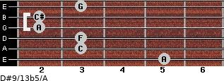 D#9/13b5/A for guitar on frets 5, 3, 3, 2, 2, 3
