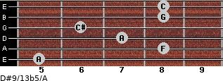 D#9/13b5/A for guitar on frets 5, 8, 7, 6, 8, 8