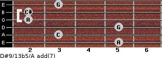 D#9/13b5/A add(7) for guitar on frets 5, 3, 5, 2, 2, 3