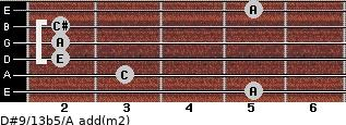 D#9/13b5/A add(m2) for guitar on frets 5, 3, 2, 2, 2, 5