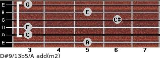 D#9/13b5/A add(m2) for guitar on frets 5, 3, 3, 6, 5, 3