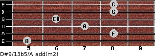 D#9/13b5/A add(m2) for guitar on frets 5, 8, 7, 6, 8, 8