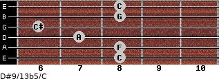 D#9/13b5/C for guitar on frets 8, 8, 7, 6, 8, 8