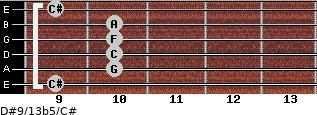 D#9/13b5/C# for guitar on frets 9, 10, 10, 10, 10, 9