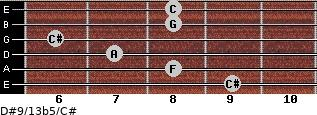 D#9/13b5/C# for guitar on frets 9, 8, 7, 6, 8, 8