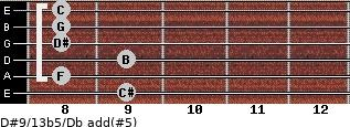 D#9/13b5/Db add(#5) guitar chord