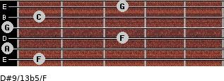 D#9/13b5/F for guitar on frets 1, 0, 3, 0, 1, 3