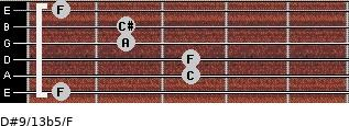 D#9/13b5/F for guitar on frets 1, 3, 3, 2, 2, 1