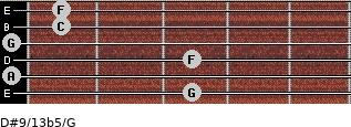 D#9/13b5/G for guitar on frets 3, 0, 3, 0, 1, 1