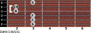D#9/13b5/G for guitar on frets 3, 3, 3, 2, 2, 3