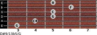 D#9/13b5/G for guitar on frets 3, 4, 5, 5, 6, 5