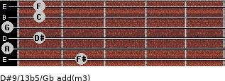 D#9/13b5/Gb add(m3) guitar chord
