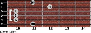 D#9/13#5 for guitar on frets 11, 10, 10, 10, 12, 11