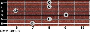 D#9/13#5/B for guitar on frets 7, 8, 9, 6, 8, 8