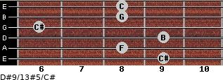D#9/13#5/C# for guitar on frets 9, 8, 9, 6, 8, 8