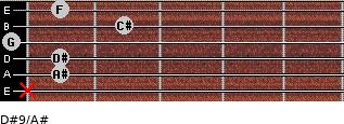 D#9/A# for guitar on frets x, 1, 1, 0, 2, 1