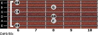 D#9/Bb for guitar on frets 6, 8, 8, 6, 8, 6