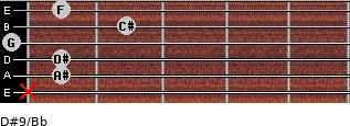 D#9/Bb for guitar on frets x, 1, 1, 0, 2, 1