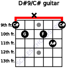 D#9/C# for guitar on frets 9, 10, x, 10, 11, 9