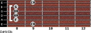 D#9/Db for guitar on frets 9, 8, 8, 8, 8, 9