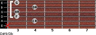 D#9/Db for guitar on frets x, 4, 3, 3, 4, 3