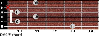 D#9/F for guitar on frets 13, 10, 11, 10, x, 11