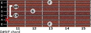 D#9/F for guitar on frets 13, x, 11, 12, 11, 13