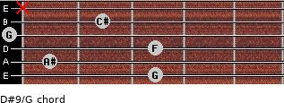 D#9/G for guitar on frets 3, 1, 3, 0, 2, x