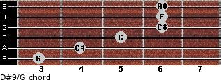 D#9/G for guitar on frets 3, 4, 5, 6, 6, 6