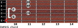 D#9/G for guitar on frets x, 10, 11, 10, 11, 11