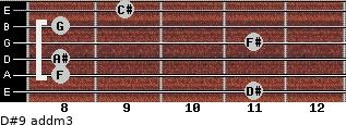 D#9 add(m3) for guitar on frets 11, 8, 8, 11, 8, 9