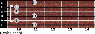 D#9(b5) for guitar on frets 11, 10, 11, 10, 10, 11