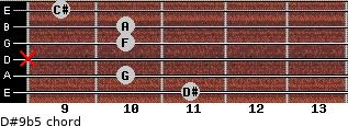 D#9(b5) for guitar on frets 11, 10, x, 10, 10, 9
