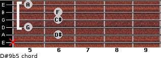 D#9(b5) for guitar on frets x, 6, 5, 6, 6, 5