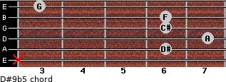 D#9(b5) for guitar on frets x, 6, 7, 6, 6, 3