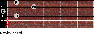 D#9(b5) for guitar on frets x, x, 1, 0, 2, 1