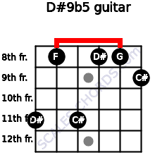 D#9b5 for guitar on frets 11, 8, 11, 8, 8, 9