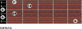 D#9b5/A for guitar on frets 5, 0, 1, 0, 2, 1